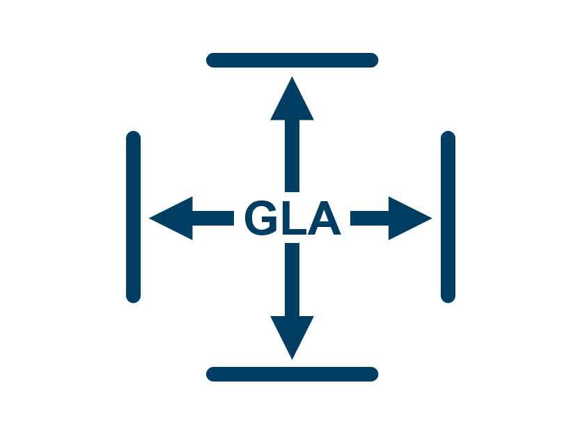 GLA commercial property
