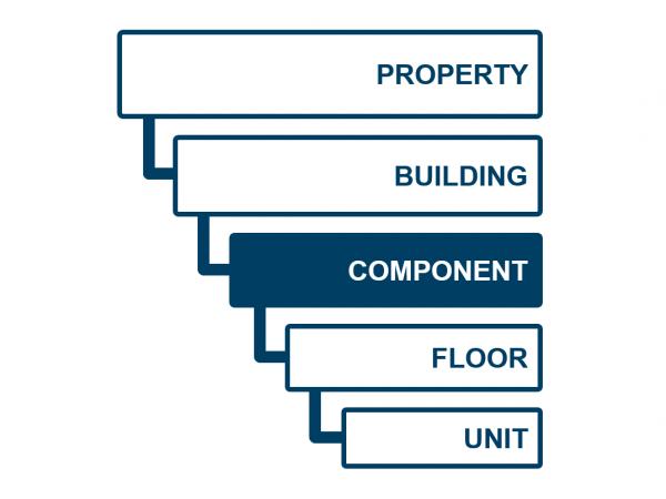 Building component CRE